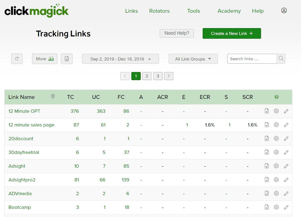 Clickmagick Tracking